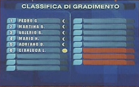 classifica_parziale