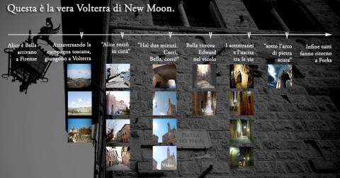 Timeline di Volterra